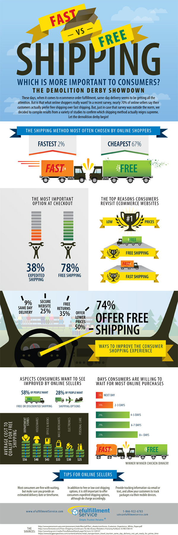 Efulfillment_Infographic_final